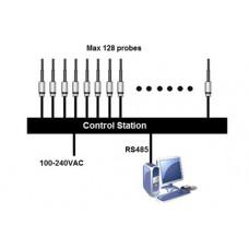 GAS3000 flerkanals mätsystem för magnetfält